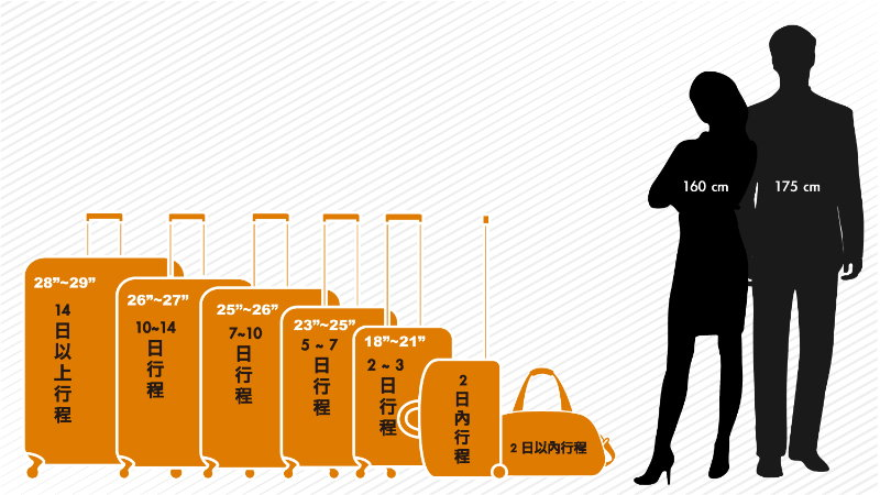 Airline Cabin Luggage Size Guide Best Free Home